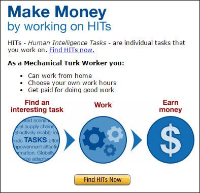 wcpo work from home jobs