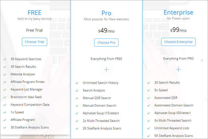 Jaaxy keyword tool prices