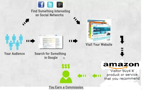 Design,Development,Guest Post,Marketing,Company ,Template,CloudFlare,Hosting & Domain,VPS,Website & Blog,WordPress,VOIP,Content Placement Service,Afilliate Marketing,Business Online,Content Marketing,Email,Media Sosial,Search Engine Optimization (SEO),Technology,Apps,Google,Gadget,Esports or Gaming,Computer