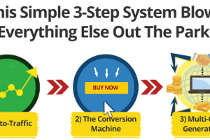The Super Funnel 2.0 Review – The truth about Alex Jeffreys program