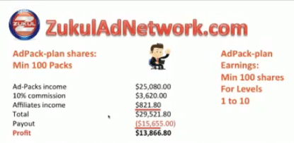 Zukul_adpacks_and_affiliate_commissions_level_10