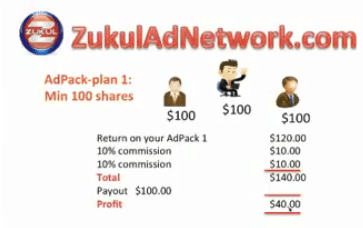 Zukul_adpacks_and_downline_commission
