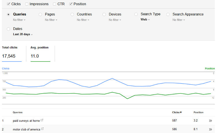 google_search_console_for_checking_ranking