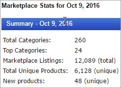 marketplace-stats