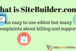 what is sitebuilder.com